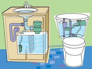 Aqusgreywatersystem