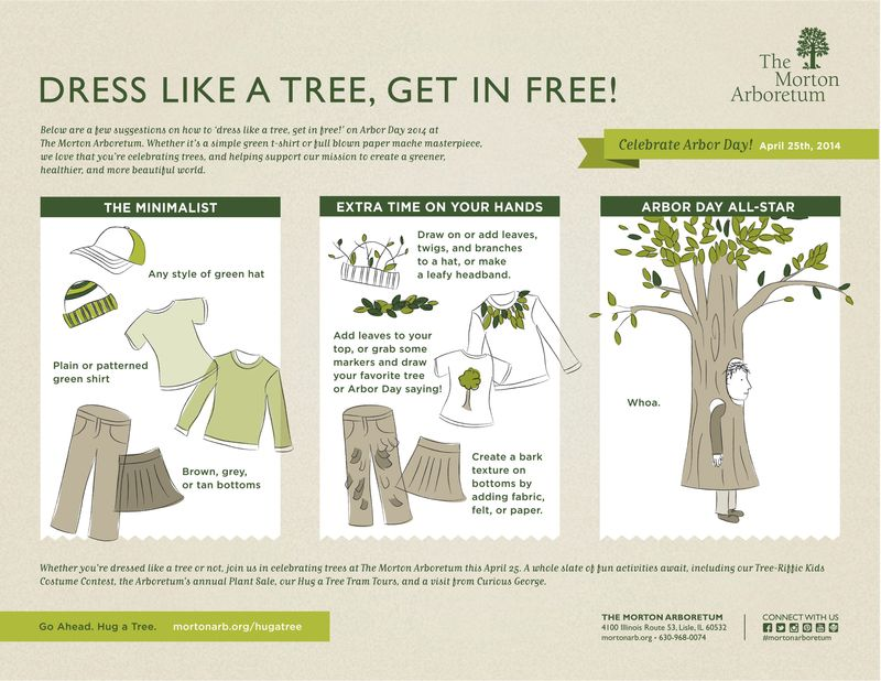 Dress Like a Tree, Get In Free Infographic_1